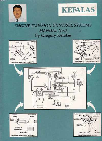 Engine Emission Control Systems Volume 3 1974-1996 by Gregory Ke
