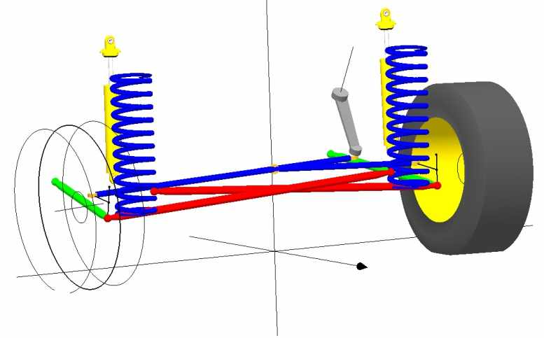 SusProg3D Suspension By Design suspension Software supports 29